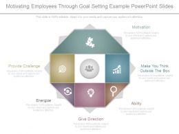 Motivating Employees Through Goal Setting Example Powerpoint Slides
