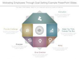 Motivating Employees Through Goal Setting Example Powerpoint Slides