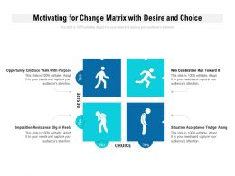 Motivating For Change Matrix With Desire And Choice