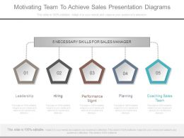 Motivating Team To Achieve Sales Presentation Diagrams