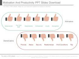 Motivation And Productivity Ppt Slides Download