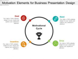 Motivation Elements For Business Presentation Design
