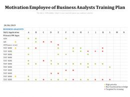 Motivation Employee Of Business Analysts Training Plan