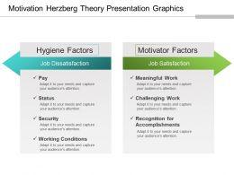 motivation_herzberg_theory_presentation_graphics_Slide01