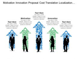 Motivation Innovation Proposal Cost Translation Localization Field Work
