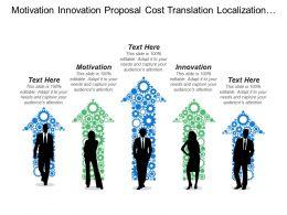 motivation_innovation_proposal_cost_translation_localization_field_work_Slide01