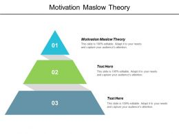 Motivation Maslow Theory Ppt Powerpoint Presentation Portfolio Pictures Cpb
