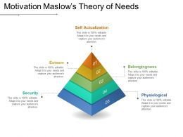 Motivation Maslows Theory Of Needs Sample Of Ppt Presentation