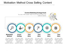 Motivation Method Cross Selling Content Marketing Strategy Goals Cpb