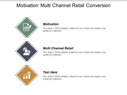 Motivation Multi Channel Retail Conversion Improvement Search Marketing Report Cpb