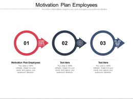 Motivation Plan Employees Ppt Powerpoint Presentation Slides Tips Cpb