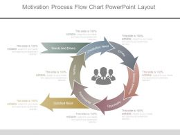 Motivation Process Flow Chart Powerpoint Layout