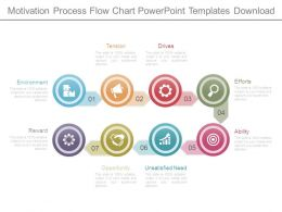 Motivation Process Flow Chart Powerpoint Templates Download