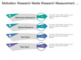 Motivation Research Media Research Measurement Assessment Customer Satisfaction