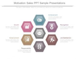 Motivation Sales Ppt Sample Presentations