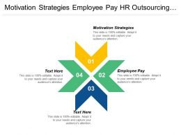 Motivation Strategies Employee Pay Hr Outsourcing Workplace Leadership