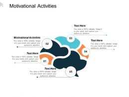 Motivational Activities Ppt Powerpoint Presentation Model Example Cpb