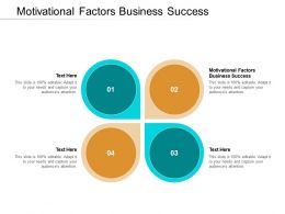 Motivational Factors Business Success Ppt Powerpoint Presentation Inspiration Demonstration Cpb