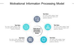Motivational Information Processing Model Ppt Powerpoint Presentation Model Cpb
