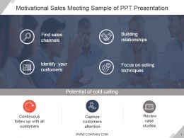 Motivational Sales Meeting Sample Of Ppt Presentation