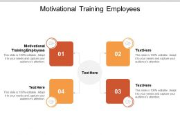 Motivational Training Employees Ppt Powerpoint Presentation Gallery Slide Portrait Cpb
