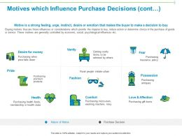 Motives Which Influence Purchase Decisions Cont Vanity Ppt Powerpoint Presentation Gallery