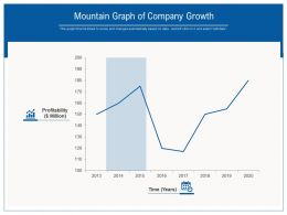 Mountain Graph Of Company Growth