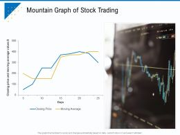 Mountain Graph Of Stock Trading