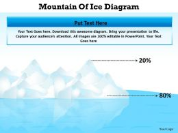 mountain of ice tip of the iceberg 20 80 rule powerpoint diagram templates graphics 712