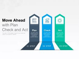 Move Ahead With Plan Check And Act