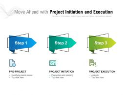 Move Ahead With Project Initiation And Execution