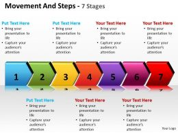 Movement And Steps 7 Stages 5