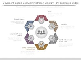 Movement Based Cost Administration Diagram Ppt Examples Slides