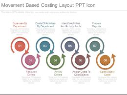 Movement Based Costing Layout Ppt Icon