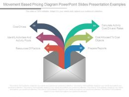 Movement Based Pricing Diagram Powerpoint Slides Presentation Examples