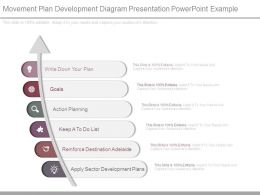 Movement Plan Development Diagram Presentation Powerpoint Example