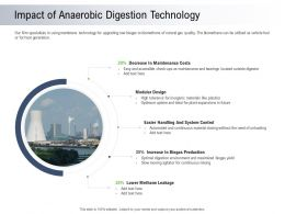 Moving Toward Environment Sustainability Impact Of Anaerobic Digestion Technology Ppt Layout