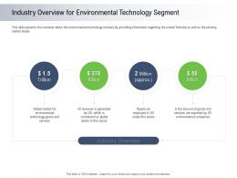 Moving Toward Environment Sustainability Industry Overview For Environmental Technology Segment Ppt Tips