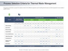 Moving Toward Environment Sustainability Process Selection Criteria For Thermal Waste Management Ppt Grid