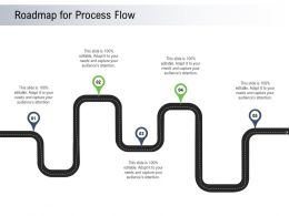 Moving Toward Environment Sustainability Roadmap For Process Flow Ppt Powerpoint Presentation Aids
