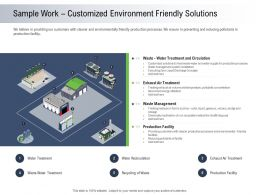 Moving Toward Environment Sustainability Sample Work Customized Environment Friendly Solutions