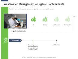Moving Toward Environment Sustainability Wastewater Management Organic Contaminants Ppt Grid