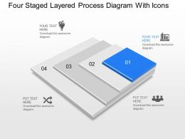 Mp Four Staged Layered Process Diagram With Icons Powerpoint Template Slide
