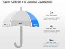 mp_kaizen_umbrella_for_business_development_powerpoint_temptate_Slide03