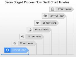 mq Seven Staged Process Flow Gantt Chart Timeline Powerpoint Template