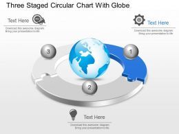Mt Three Staged Circular Chart With Globe Powerpoint Template Slide