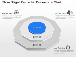 Mu Three Staged Concentric Process Icon Chart Powerpoint Template Slide