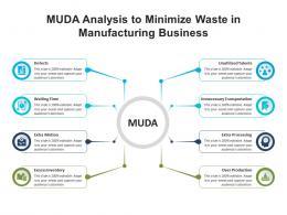 MUDA Analysis To Minimize Waste In Manufacturing Business