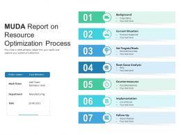 MUDA Report On Resource Optimization Process