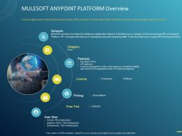 Mulesoft Anypoint Platform Overview Ppt Powerpoint Presentation Visual